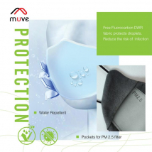 paprpm_precau_reusable_protective_mask_proctection.jpg